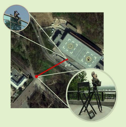 Расположение объектов