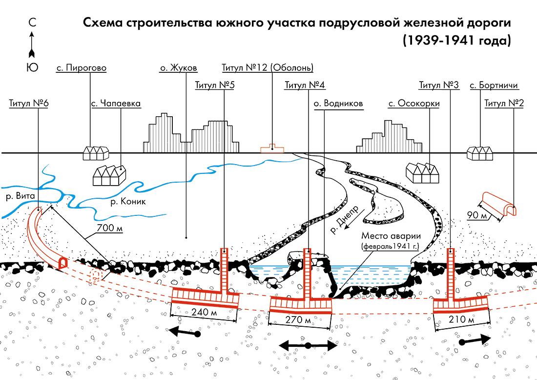 Схема строительства тоннелей